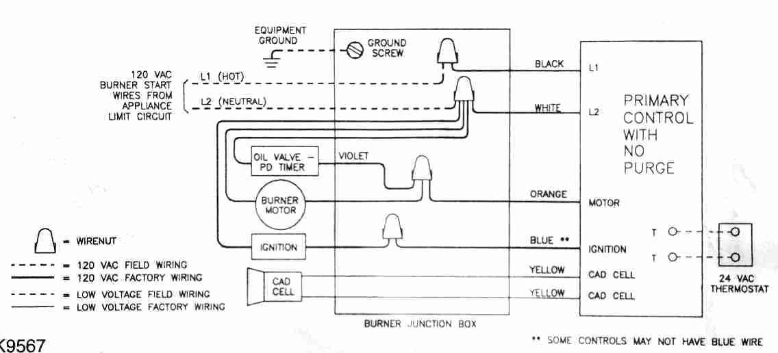 od_8389] oil fired furnace wiring diagram download diagram beckett oil burner wiring schematic  stap alia grebs wigeg mohammedshrine librar wiring 101