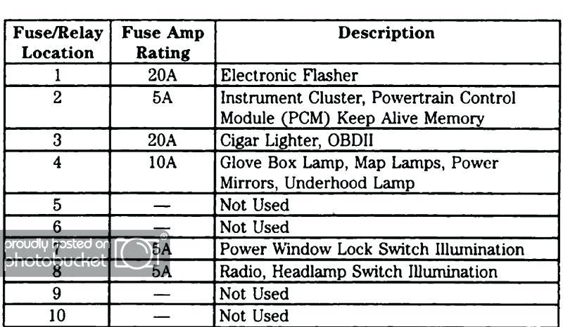 YE_3904] Fuse Box Diagram For 2001 Ford ExcursionVulg Nect Xempag Rosz Cette Apan Pneu Tzici Rect Mohammedshrine Librar  Wiring 101