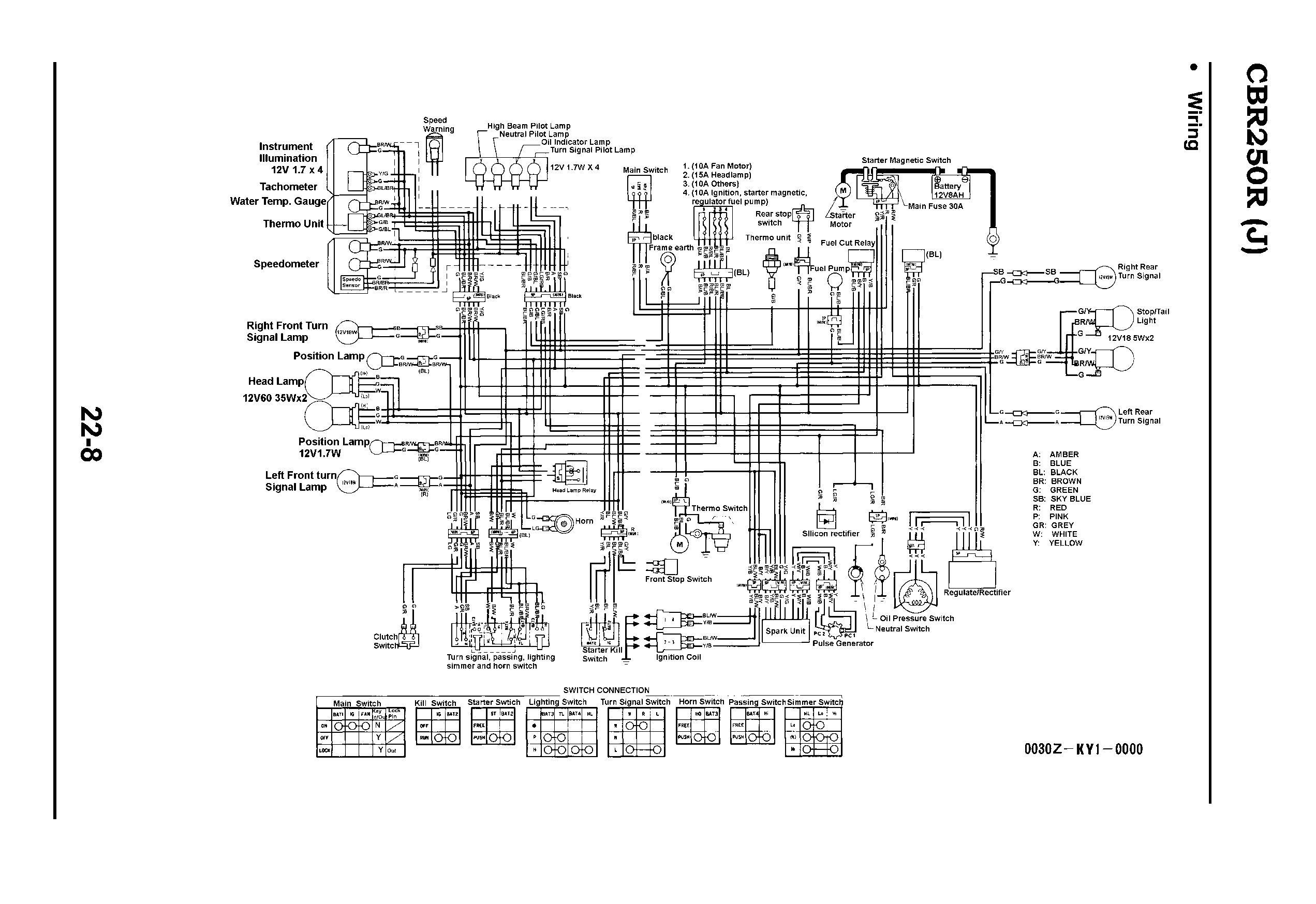 RA_3570] Pics Photos Honda Cbr250R Ignition System Schematic And Diagram  Free DiagramRatag Ginou Gue45 Mohammedshrine Librar Wiring 101