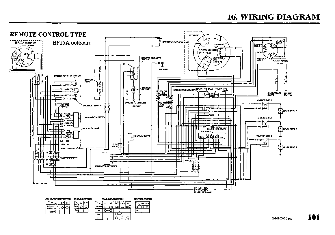 BX_0795] Honda Outboard Tachometer Wiring Diagram Schematic WiringArgu Lotap Alia Boapu Mohammedshrine Librar Wiring 101