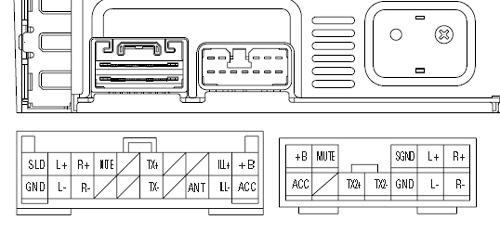 Strange Pioneer Car Radio Stereo Audio Wiring Diagram Autoradio Connector Wiring Cloud Hemtegremohammedshrineorg