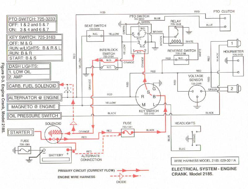 [ZTBE_9966]  VE_5577] Cub Cadet Wiring Diagram As Well Cub Cadet Wiring Diagram On 782  Cub Free Diagram | Cub Cadet Wiring Diagram For 1100 |  | Cosm Sapebe Mohammedshrine Librar Wiring 101