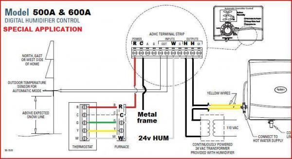 [DIAGRAM_1CA]  CA_4715] 24 Volt Transformer Wiring Diagram Goodman 24 Circuit Diagrams  Schematic Wiring | Wiring Diagram Goodman Manufacturing Company |  | Pap Cajos Mohammedshrine Librar Wiring 101