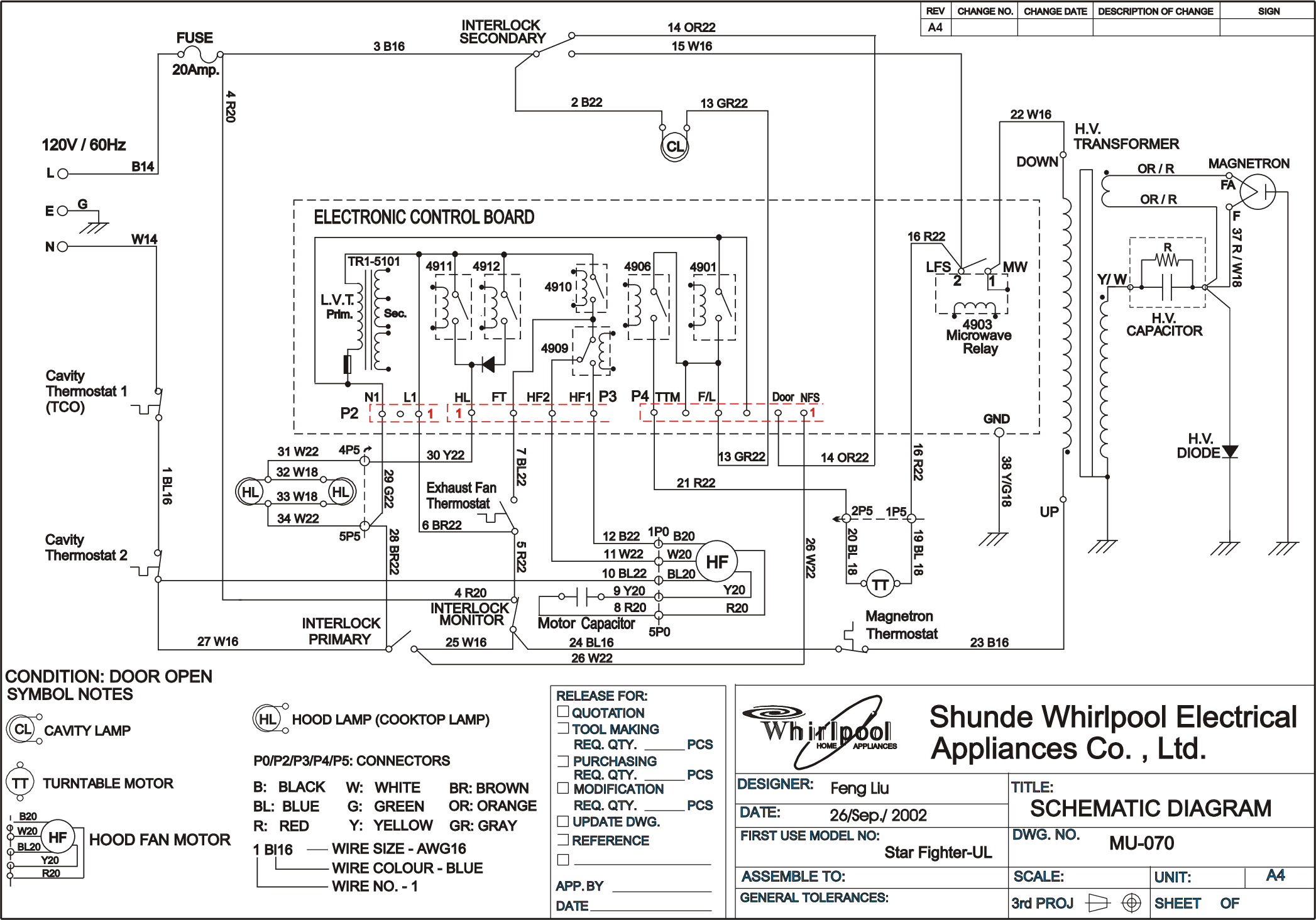 Whirlpool Microwave Schematic Diagram - 1996 Toyota Camry Radiator Fan Wiring  Diagram for Wiring Diagram SchematicsWiring Diagram Schematics