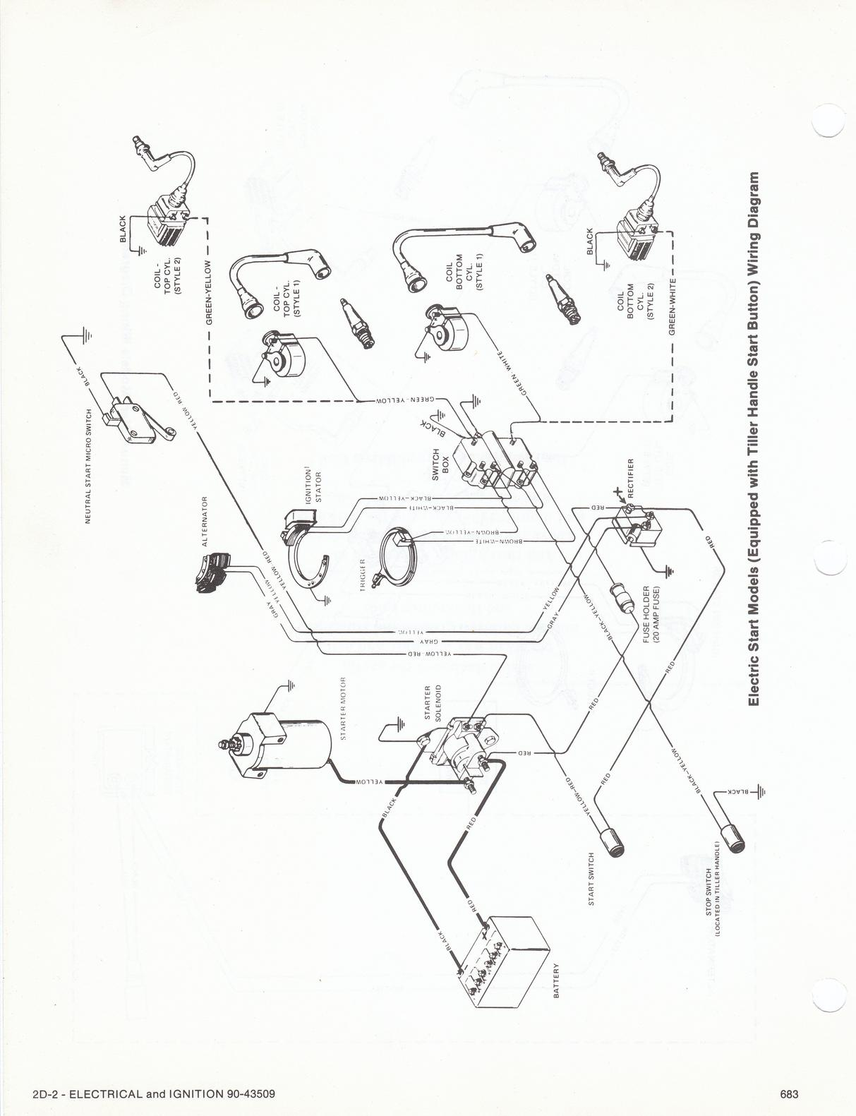 VC_1909] Hp Wiring Diagram As Well 25 Hp Mercury Tiller Handle Conversion  Kit Free DiagramEgre Ultr Mohammedshrine Librar Wiring 101