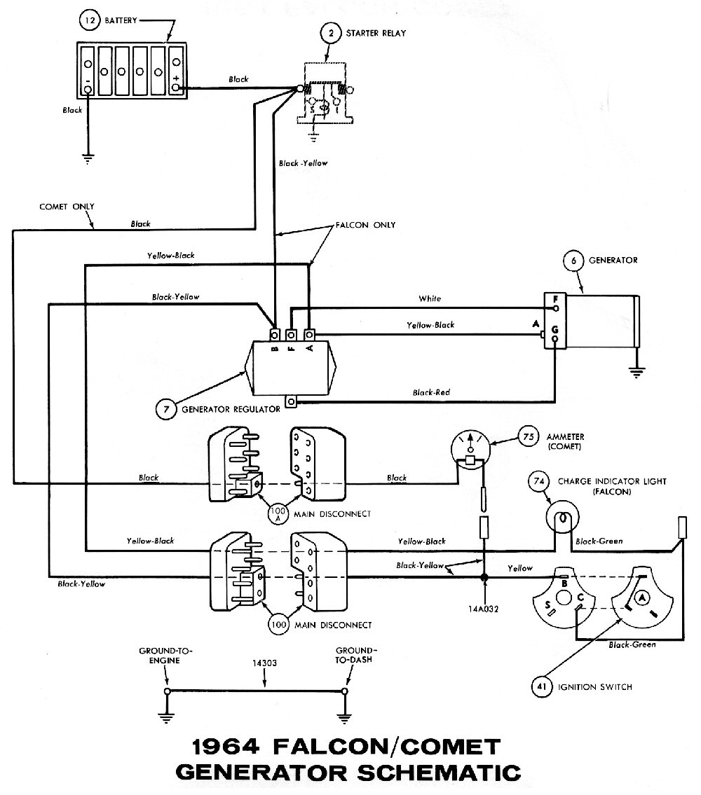 69 mustang voltage regulator wiring diagram - wiring diagram dat  free-select-a - free-select-a.tenutaborgolano.it  tenutaborgolano.it