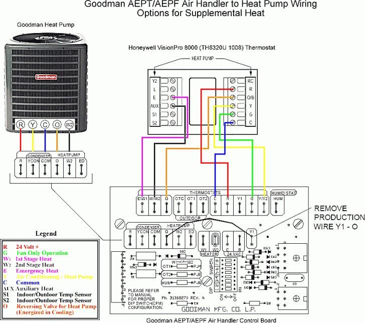 goodman heat pump wiring diagram schematic  fuse box