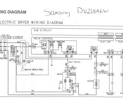 [SCHEMATICS_48EU]  SE_6061] Speed Queen Wiring Schematic Download Diagram | Roper Electric Stove Wiring Diagram |  | Rally Weveq Botse Amenti Vulg Shopa Mohammedshrine Librar Wiring 101