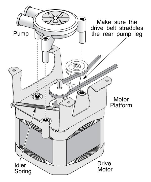 Speed Queen Washer Wiring Diagram -04 Pontiac Grand Prix Gtp Wiring Diagram    Begeboy Wiring Diagram Source   Speed Queen Washing Machine Wiring Diagram      Begeboy Wiring Diagram Source