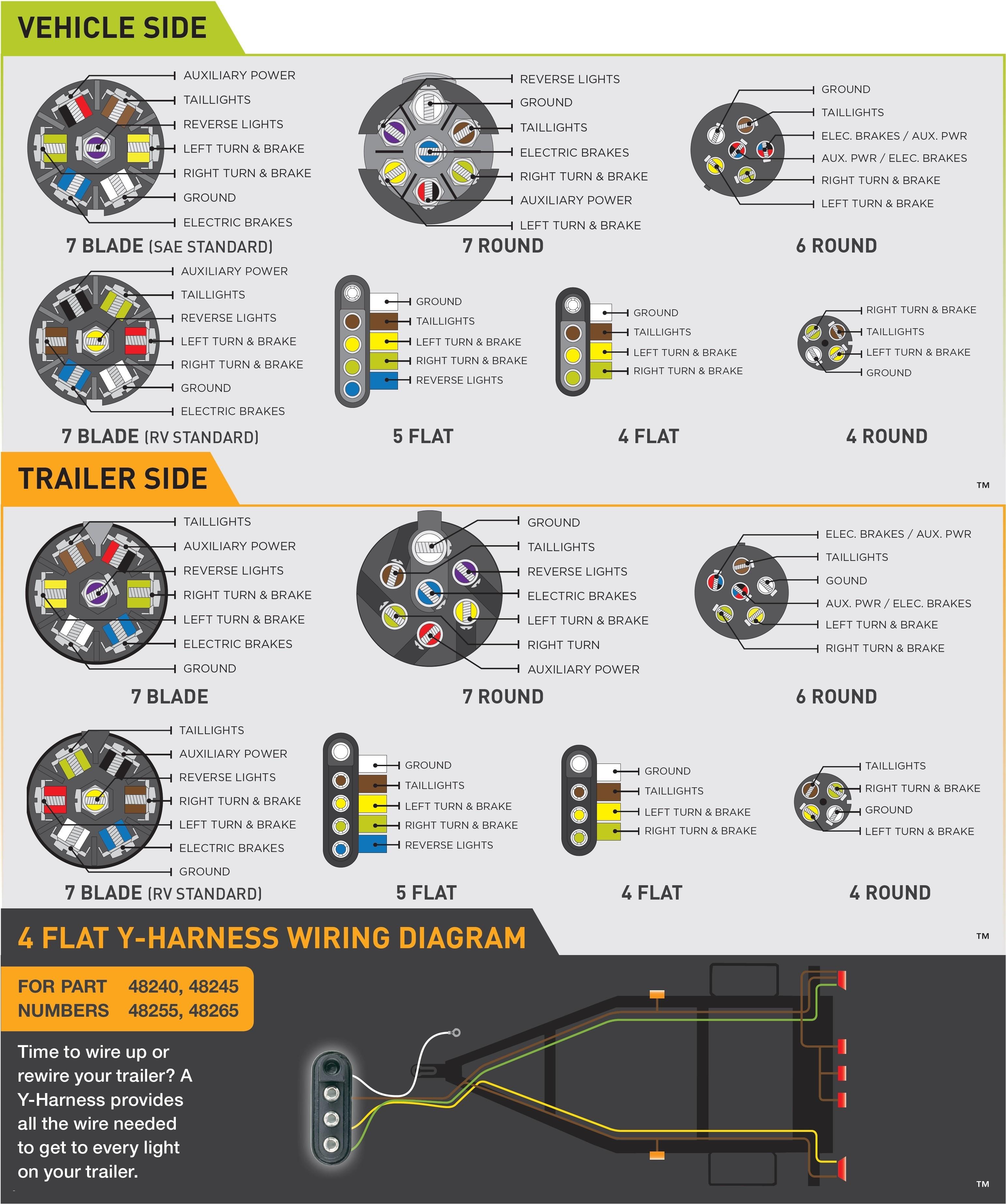 7 Pin Plug Wiring Diagram Pdf Bege Wiring Diagram