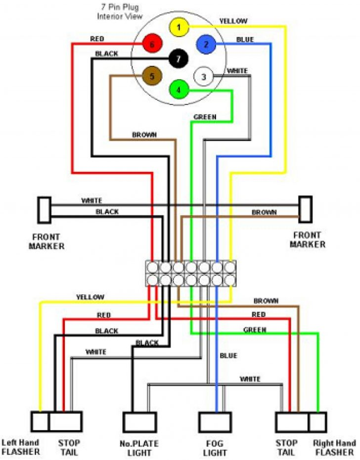 Tl 5525 7 Pin Trailer Plug Wiring Diagram For Chevy Download Diagram