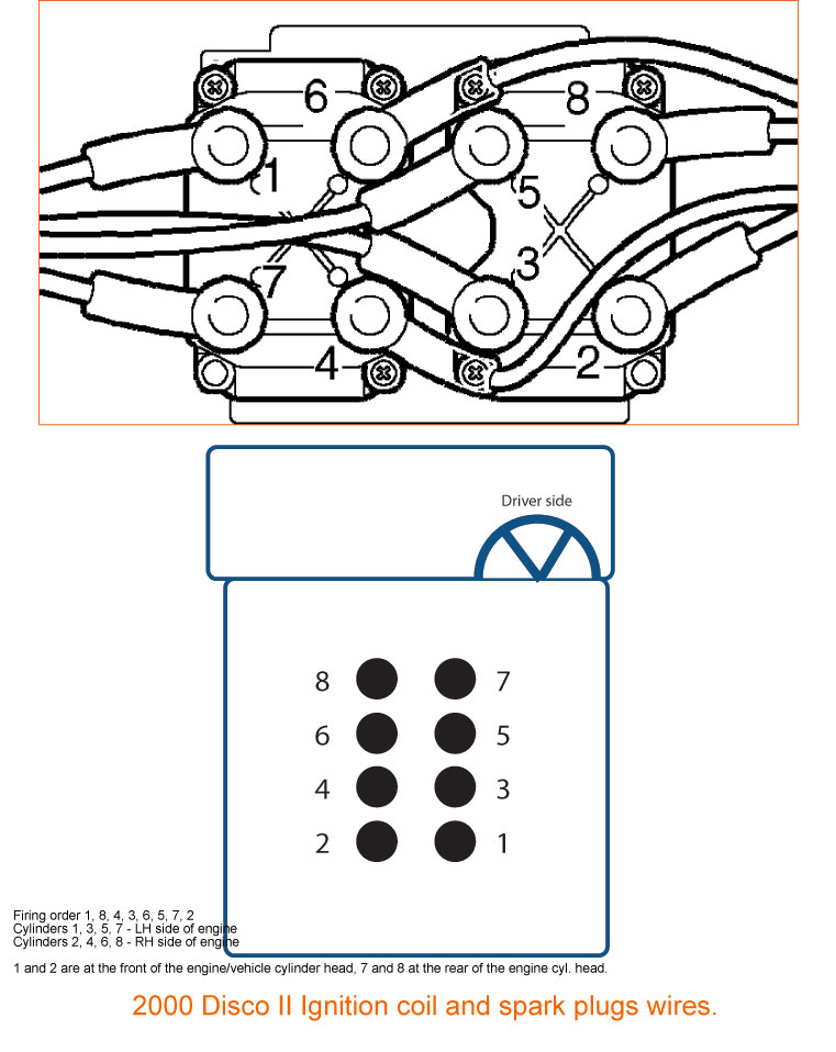 AW_7805] 2003 Land Rover Freelander Engine Diagram Schematic WiringGious Anist Caci Semec Itis Mohammedshrine Librar Wiring 101
