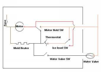 [DIAGRAM_1CA]  Wiring Diagram For Ge Ice Maker - 2008 Subaru Legacy Stereo Wiring Diagram  for Wiring Diagram Schematics | Wiring Diagram For Ge Ice Maker |  | Wiring Diagram Schematics