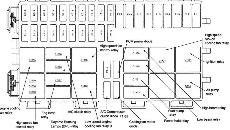 07 ford focus fuse box ex 6414  ford focus fuse panel diagram  ex 6414  ford focus fuse panel diagram