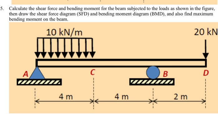 Fine Solved 4 Calculate The Shear Force Bending Moment For Th Wiring Cloud Picalendutblikvittorg