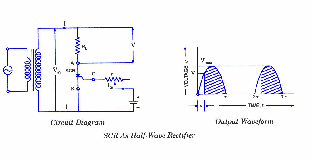 Peachy Scr As Half Wave Rectifier Electronic Circuits And Diagrams Wiring Cloud Domeilariaidewilluminateatxorg