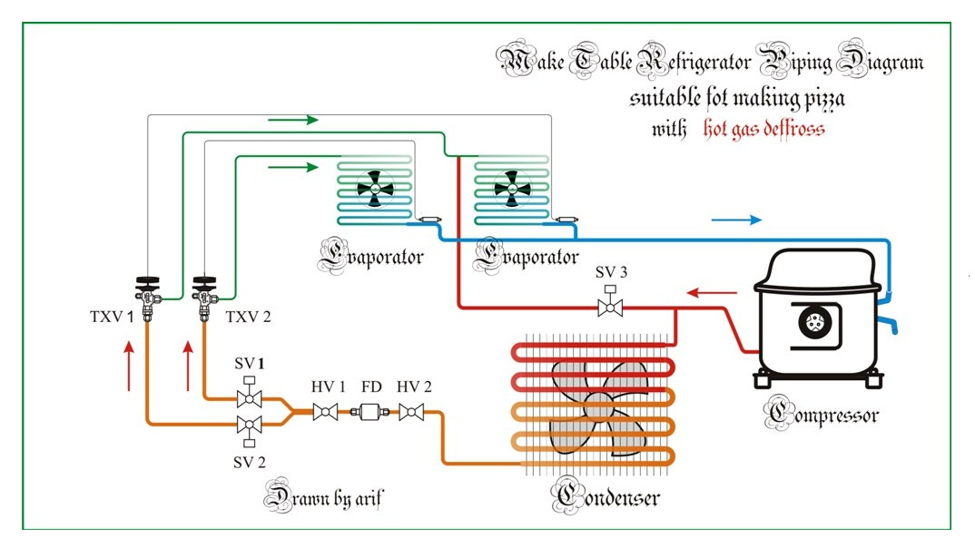 [CSDW_4250]   EF_7832] Make Table Refrigeration Air Conditioning Download Diagram | Wiring Diagram Refrigeration Piping |  | Ynthe Groa Expe Stre Inkl Mentra Mohammedshrine Librar Wiring 101