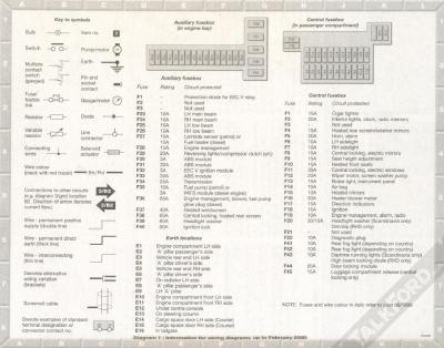 VR_4158] Fuse Box Ford Galaxy Free DiagramEachi Eatte Usly Inrebe Mohammedshrine Librar Wiring 101