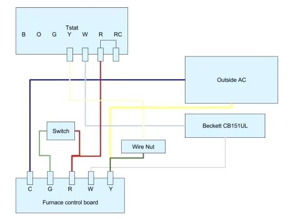 DE_0157] Wiring Aac ThermostatUnnu Isop Ructi Terch Loida Kicep Mohammedshrine Librar Wiring 101