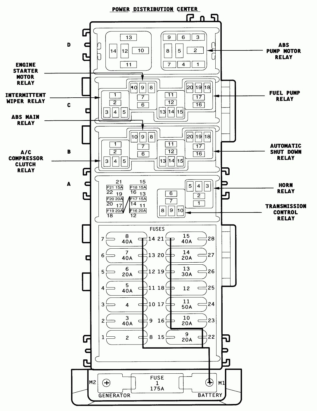 yw_3585] 1996 jeep grand cherokee fuse box diagram as well 2000 ford f 250  schematic wiring  ophen ponol ostr aeocy lline sianu semec mohammedshrine librar wiring 101