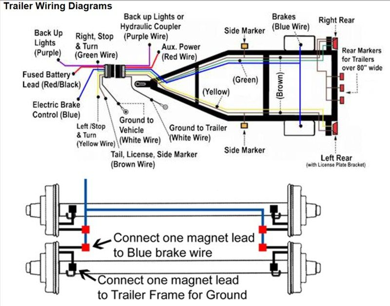 Trailer Breakaway Box Wiring Diagram from static-resources.imageservice.cloud