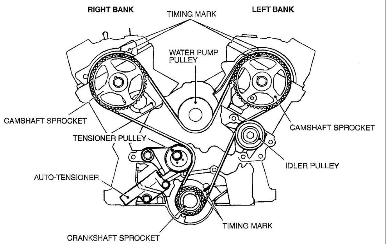 2003 mitsubishi galant engine diagram gr 2880  timing belt for mitsubishi galant wiring diagram  timing belt for mitsubishi galant