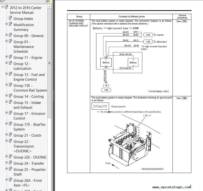 Mitsubishi Fuso Canter Wiring Diagram - Wiring Diagram