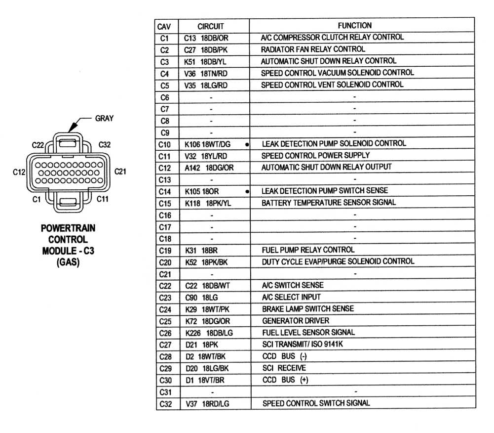1997 Jeep Grand Cherokee Pcm Wiring Diagram Wiring Diagram Appearance A Appearance A Saleebalocchi It