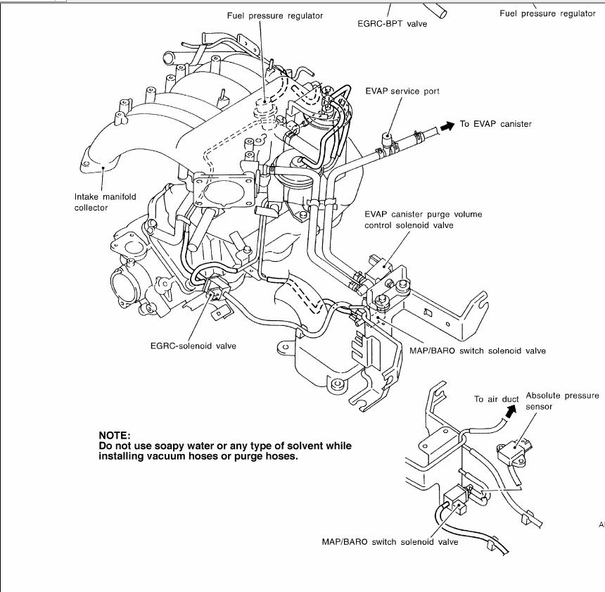 Incredible 2001 Nissan Maxima Wiring Diagrams Free Download Wiring Diagram Wiring Cloud Rineaidewilluminateatxorg