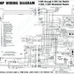 Brilliant Peterbilt 379 Starter Wiring Diagram Wirings Diagram Wiring Cloud Onicaxeromohammedshrineorg