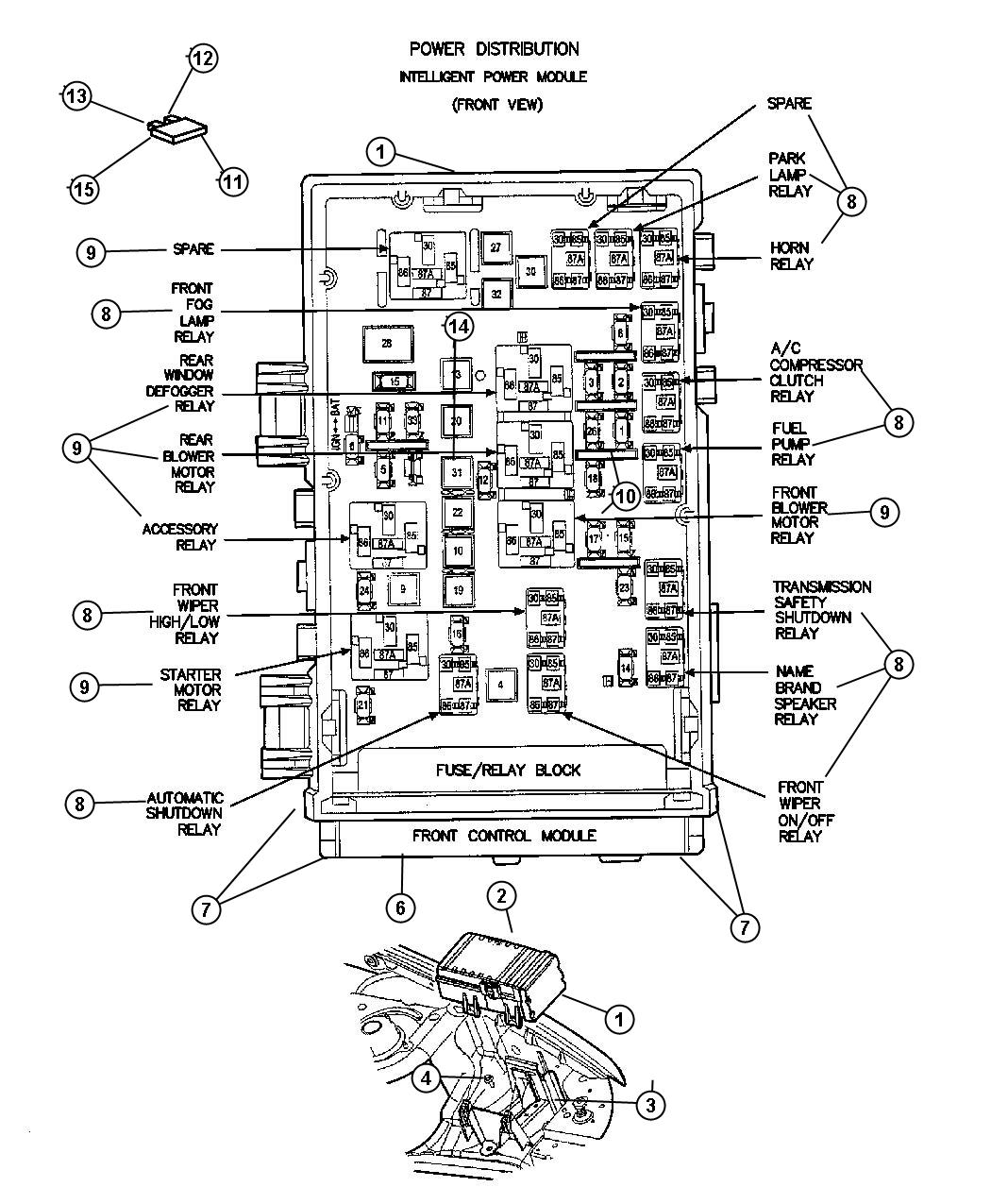 [SCHEMATICS_4NL]  DY_3690] 2002 Chrysler Grand Voyager 2500 Fuse Box Diagram Schematic Wiring | Fuse Box Chrysler Grand Voyager |  | Weasi Pendu Xlexi Egre Hapolo Ical Intap Nuvit Xolia Inama Mohammedshrine  Librar Wiring 101