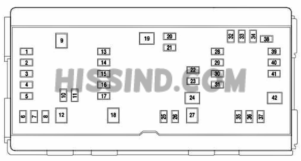 2003 Dodge Ram 3500 Fuse Box - M939 Turn Signal Wiring Diagram for Wiring  Diagram SchematicsWiring Diagram Schematics