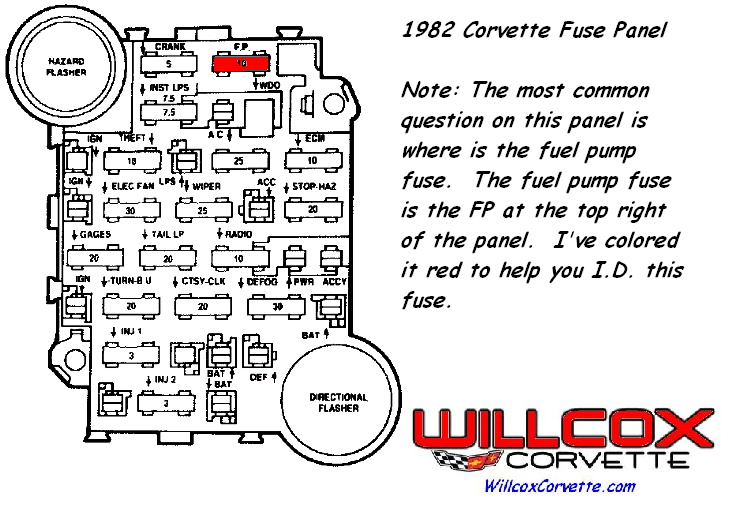 fuse box on 1986 corvette | pillow-understan wiring diagram number -  pillow-understan.garbobar.it  garbo bar
