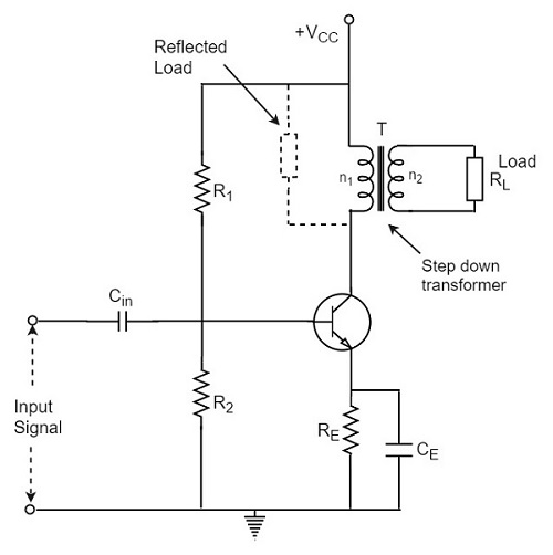 Groovy Transformer Coupled Class A Power Amplifier Wiring Cloud Apomsimijknierdonabenoleattemohammedshrineorg