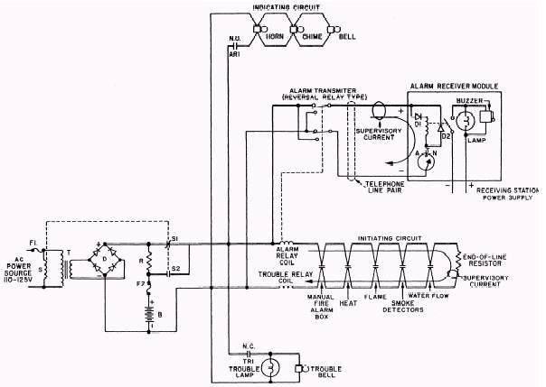 Gt 0392 Firealarmcircuitschematicjpg Free Diagram