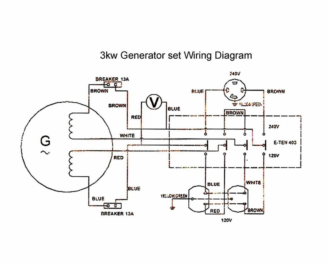 Pleasing Porsche 993 Wiring Diagram Pdf Wiring Diagram Wiring Cloud Licukaidewilluminateatxorg