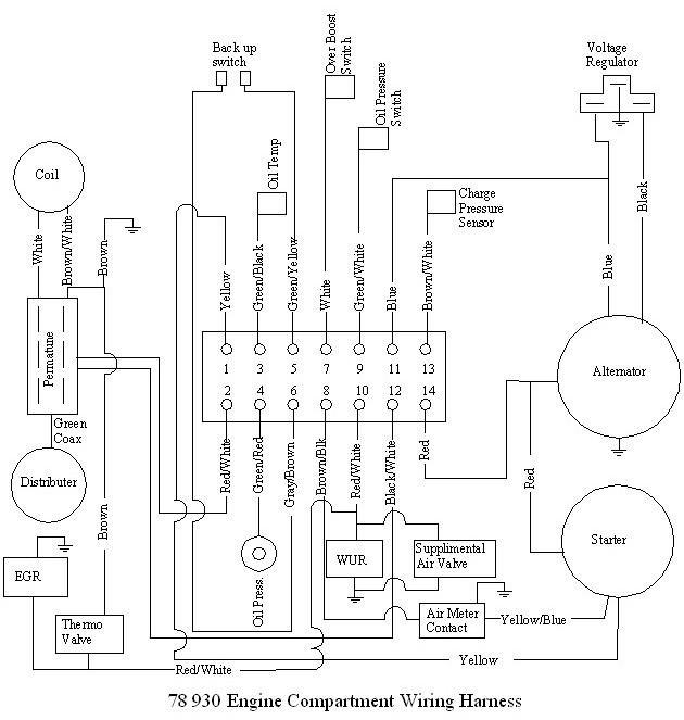 [SODI_2457]   FH_8803] Porsche 911 Early Wiring Harness Download Diagram | 1984 Porsche 911 Carrera Fuse Diagram |  | Numdin Para Gram Osoph Epete Impa Xeira Mohammedshrine Librar Wiring 101