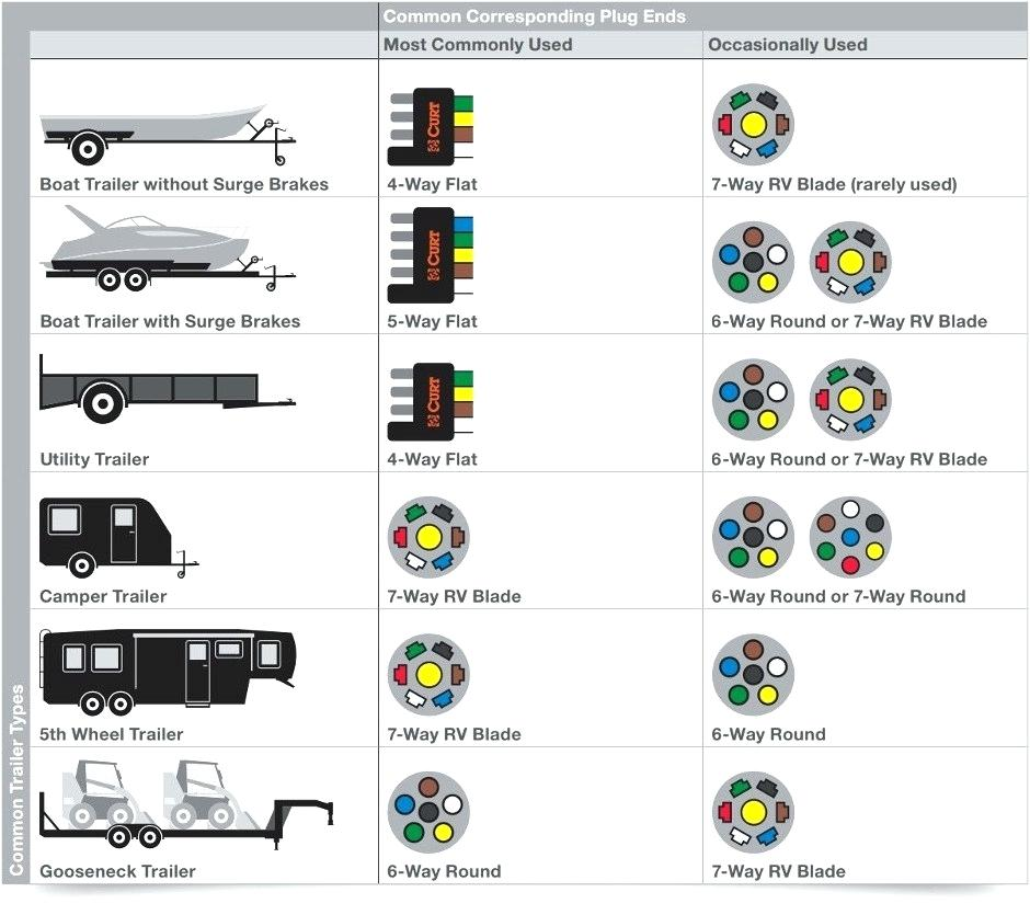 Trailer Wiring Diagram 6 Way from static-resources.imageservice.cloud