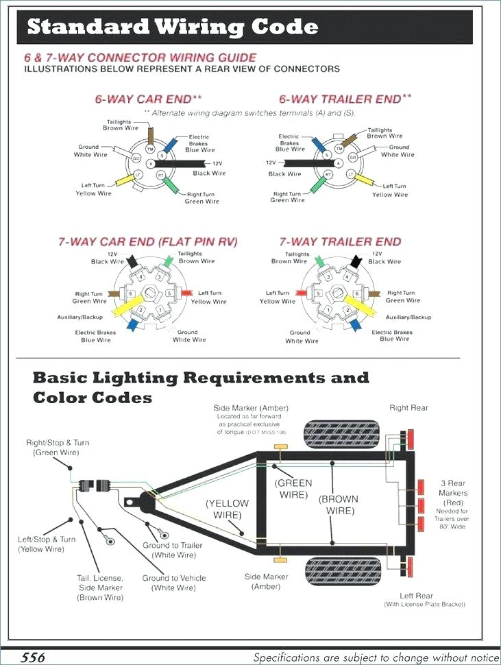44+ Wiring Diagram For 7 Way Round Trailer Plug PNG