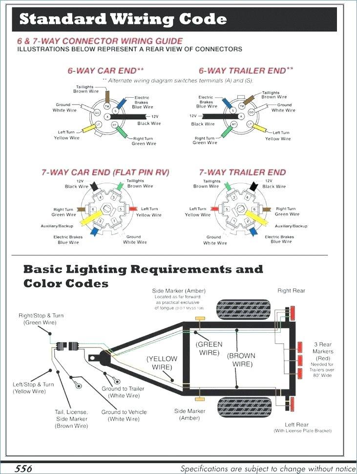 Eh 6141 Wiring Diagram 7 Way Round Trailer Plug Wiring Diagram 7 Pin Trailer Free Diagram