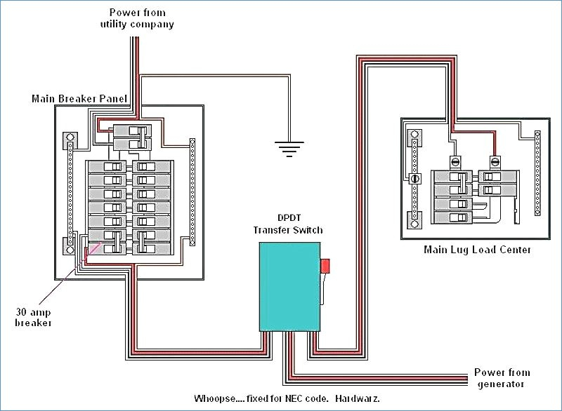rts transfer switch wiring diagram  rhino wiring diagram