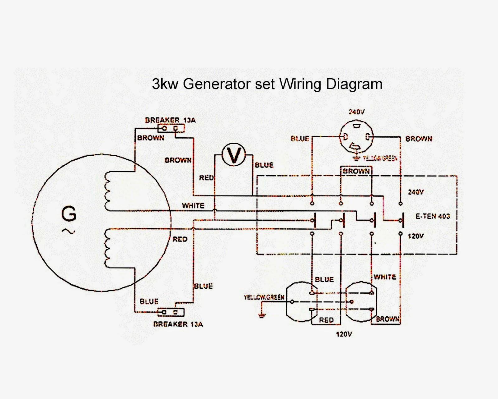 Cool Generator Wiring Schematic Model A Wiring Diagram Wiring Cloud Picalendutblikvittorg