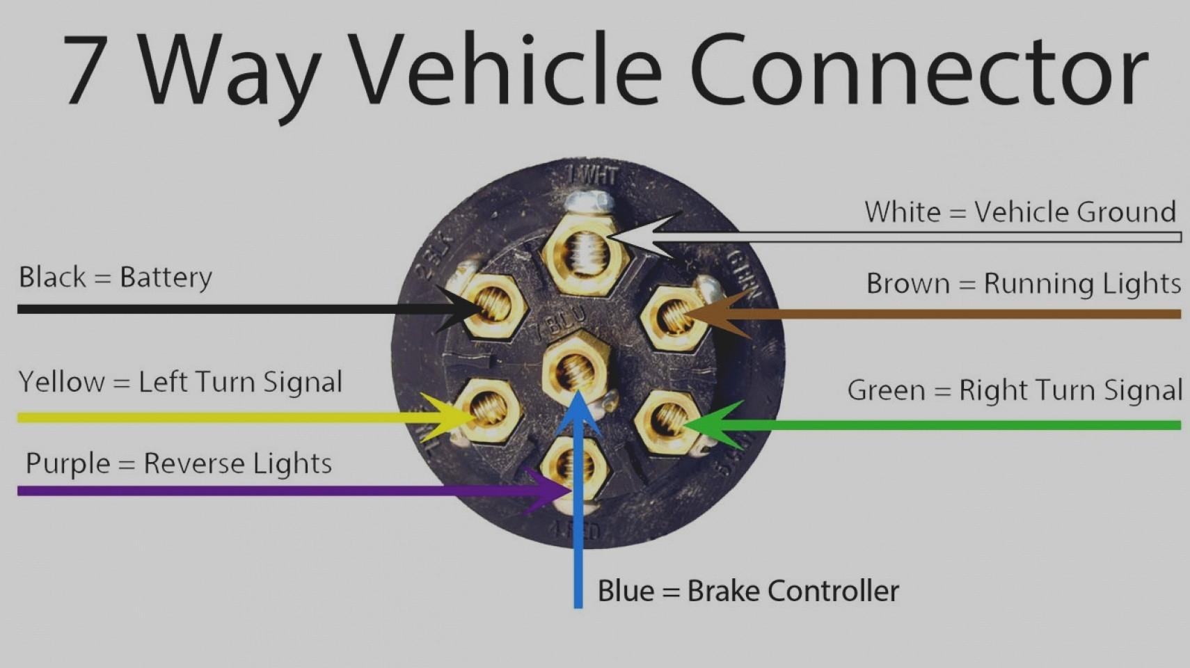 [WQZT_9871]  NK_8940] Curt Trailer Breakaway Wiring Diagram | 7 Point Wiring Diagram |  | Cana Anth Over Jebrp Mohammedshrine Librar Wiring 101