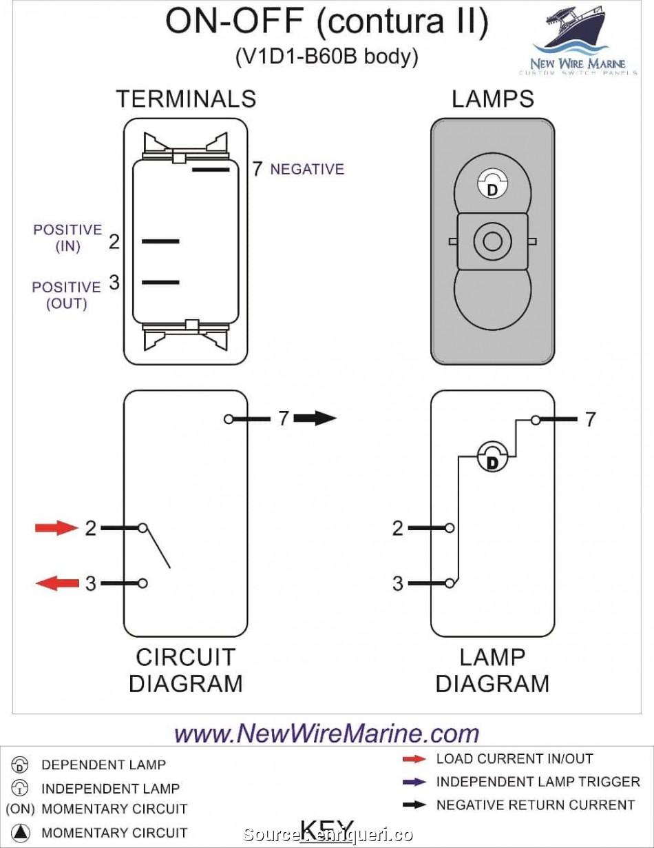 Sensational Contura Ii Wiring Diagram Basic Electronics Wiring Diagram Wiring Cloud Inklaidewilluminateatxorg