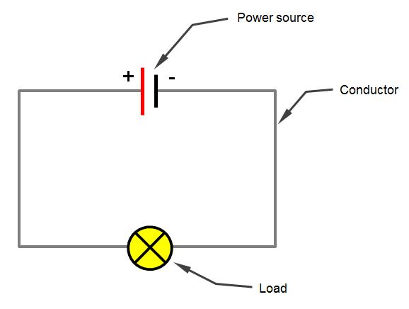 Fabulous Electrical Circuit Basics 12 Volt Planet Wiring Cloud Lukepaidewilluminateatxorg