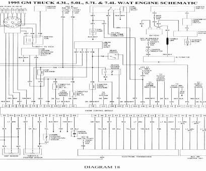 Sm 7911 Electrical Wiring Diagrams Pdf Simple House Wiring Schematic Diagram Wiring Diagram