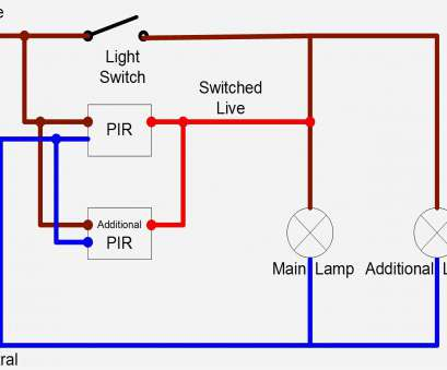 Wiring Diagram Motion Sensor Light Switch from static-resources.imageservice.cloud