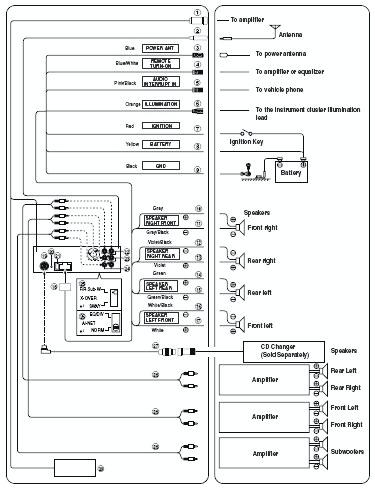 yz3612 radio wiring harness together with pioneer car