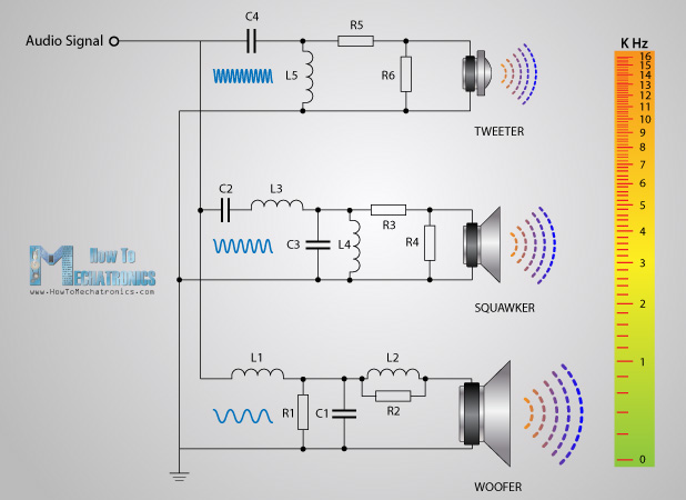 Groovy How A Capacitor Works Capacitor Physics And Applications Wiring Cloud Rdonaheevemohammedshrineorg