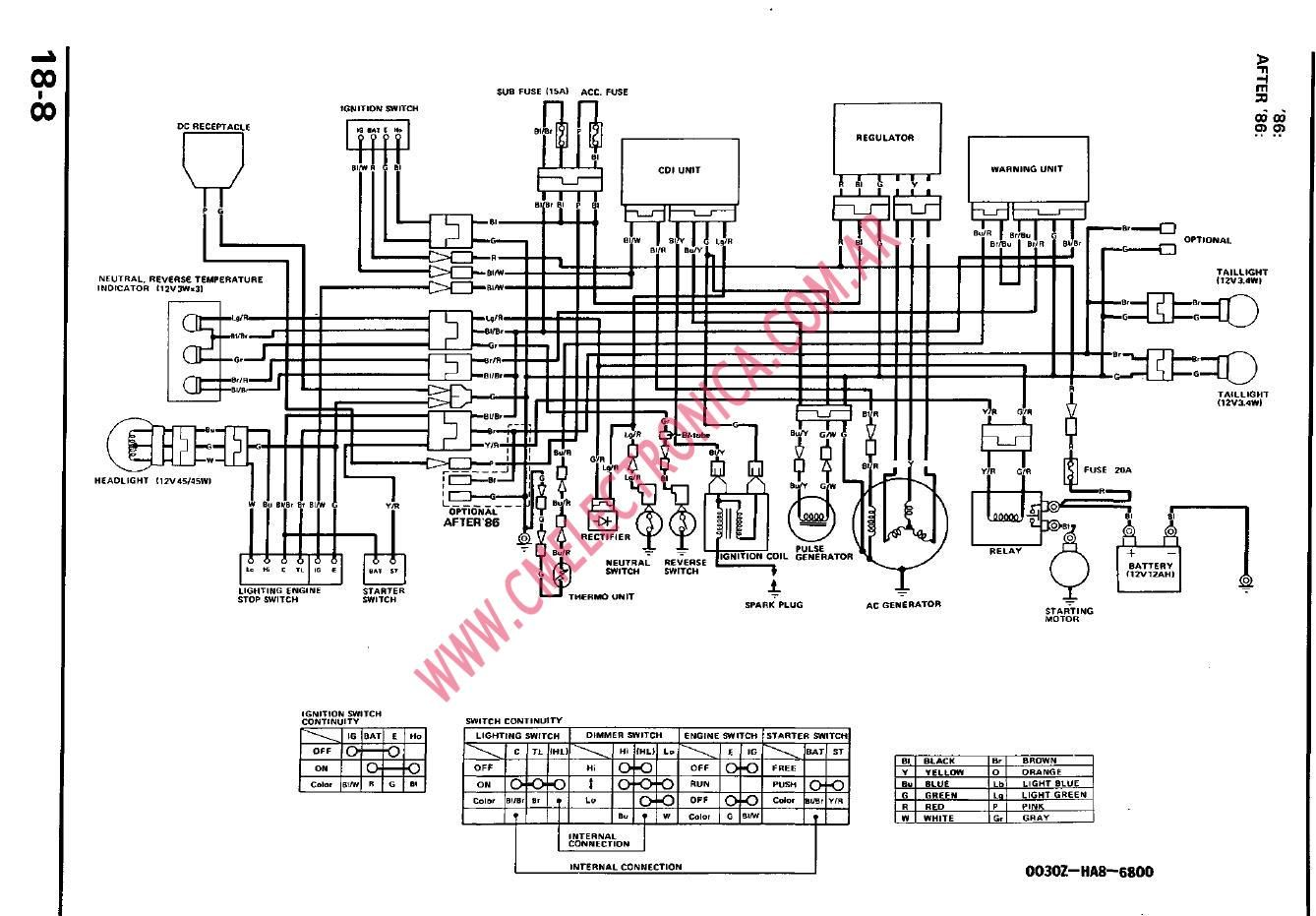 Honda 300 Fuse Box - 1959 Ford Truck Wiring Diagrams for Wiring Diagram  SchematicsWiring Diagram Schematics